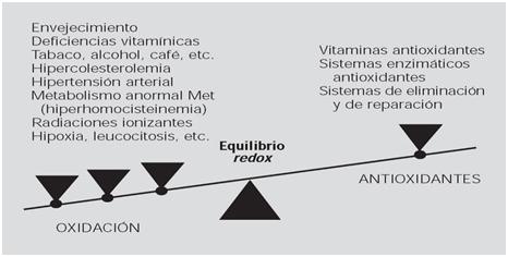 ozonoterapia-valencia-enfermedades-cardiovasculares